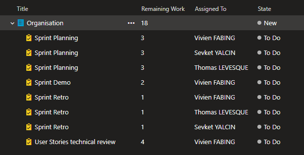 01-azure-boards-sprint-planning-recurring-tasks.png